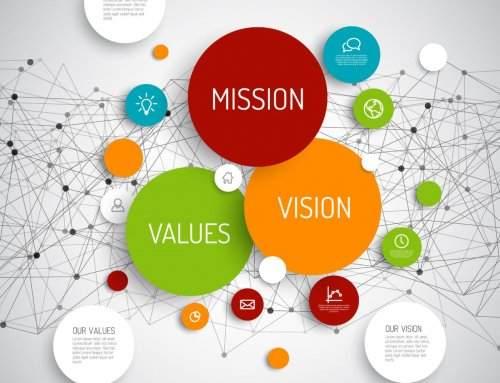 Разработка корпоративной культуры