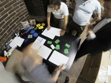 тестирование деловой игры