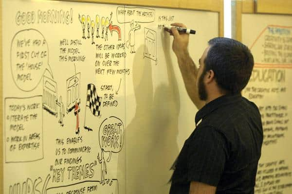 визуализация модерации на стратегической сессии