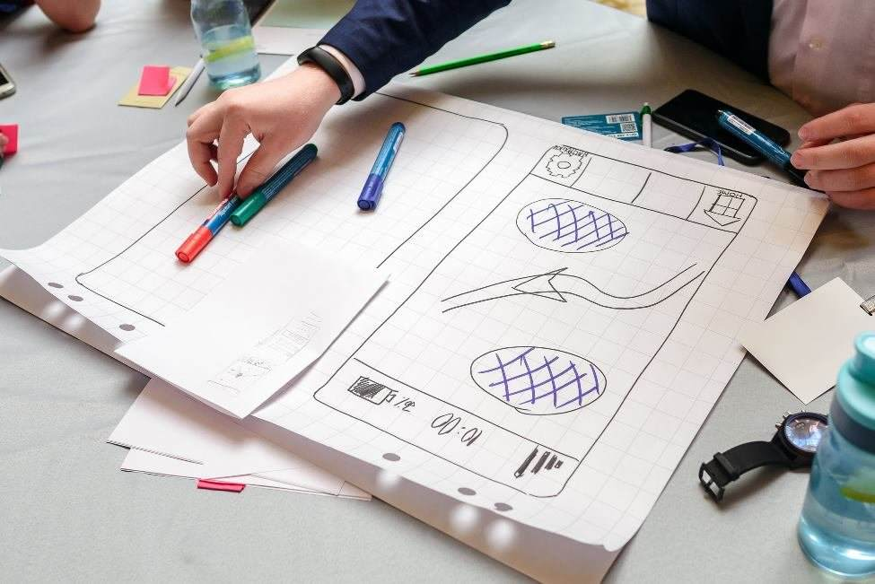 деловая игра Дизайн мышление