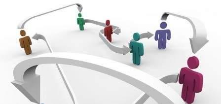 ротация руковдителей с целью развития