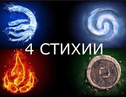 Тимбилдинг на природе «4 Стихии»